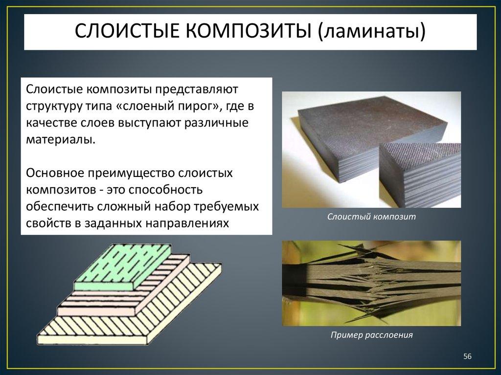 композиционные материалы бетон