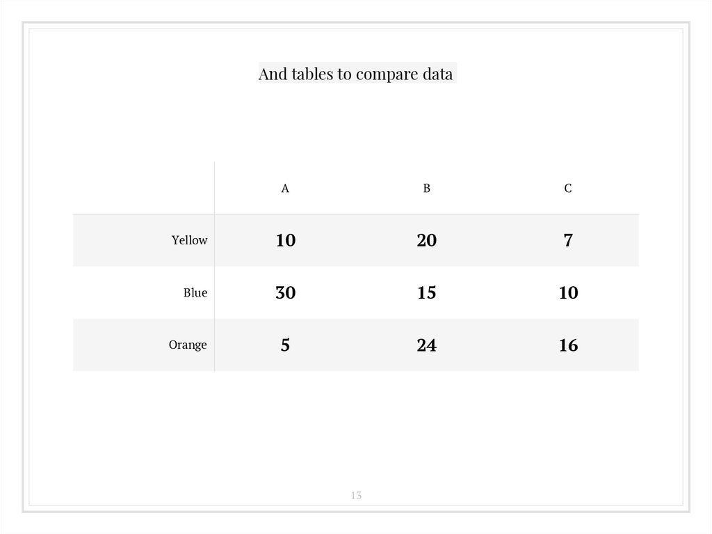 And tables to compare data
