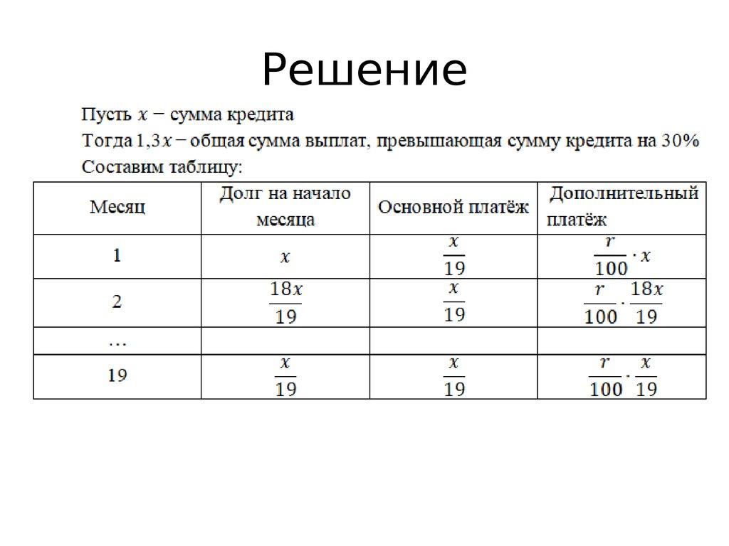 Онлайн решение экономических задач решение задачи номер 742