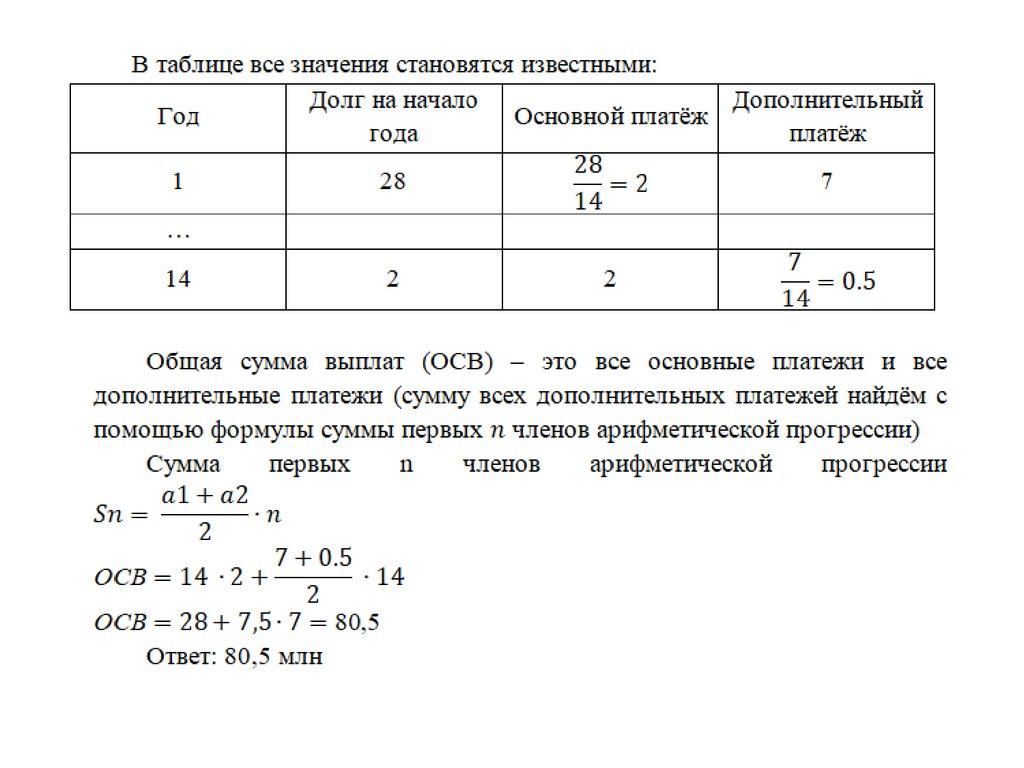 Займ в 200000 руб