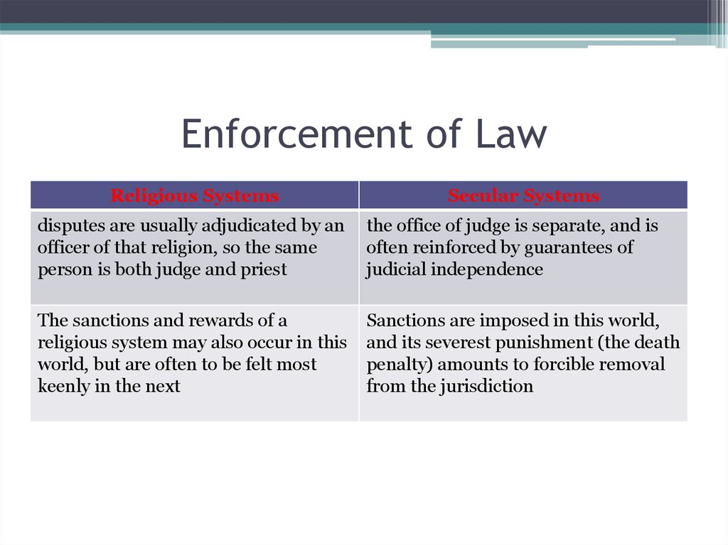 Enforcement of Law