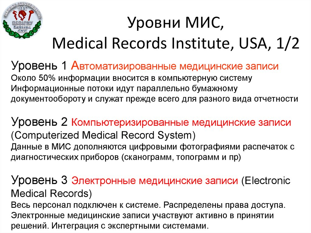 Уровни МИС, Medical Records Institute, USA, 1/2