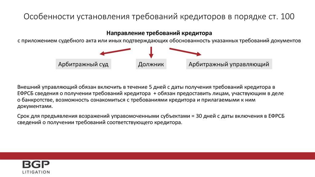 закон о банкротстве ст 100