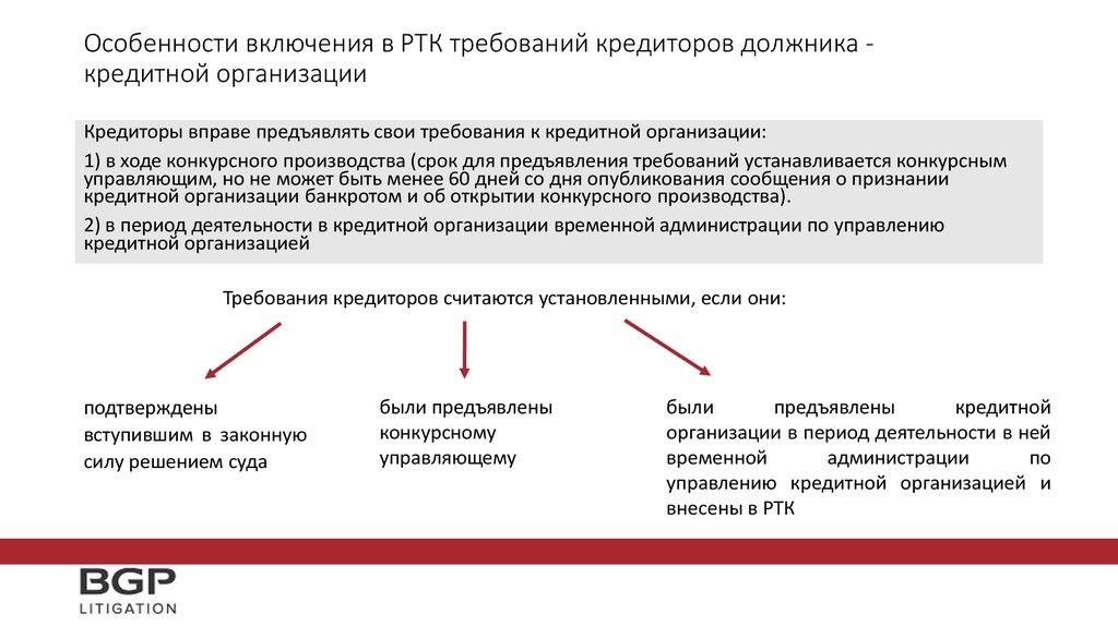 закрытие реестра кредиторов при банкротстве