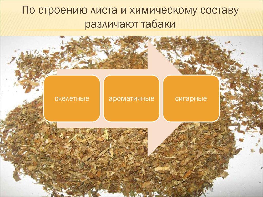 К табачным изделиям относят snow plus электронная сигарета купить