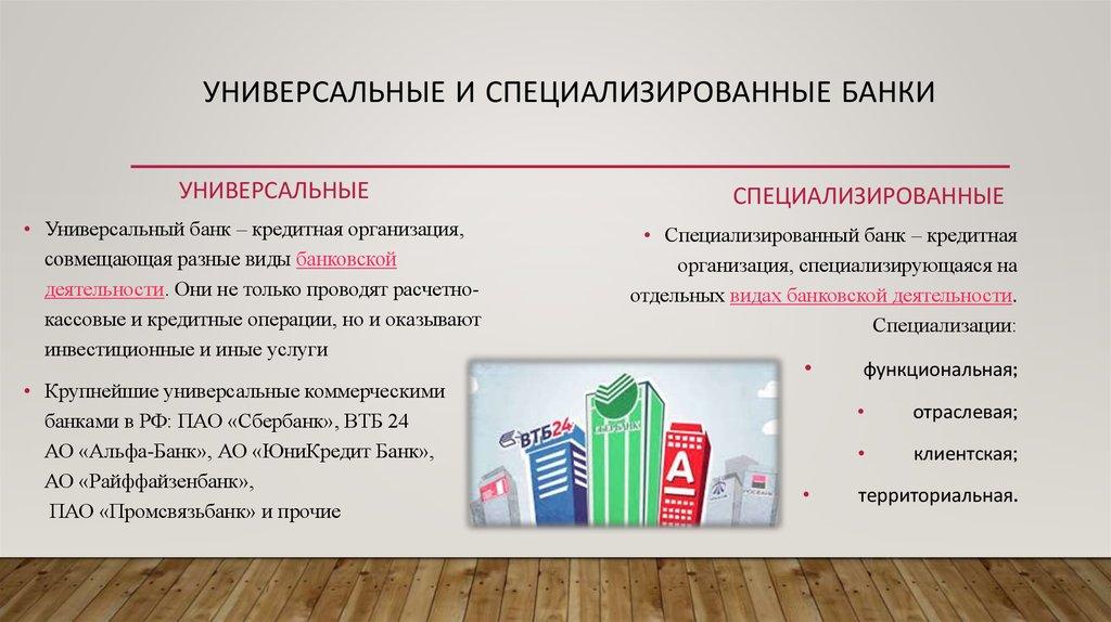 разные банки онлайн