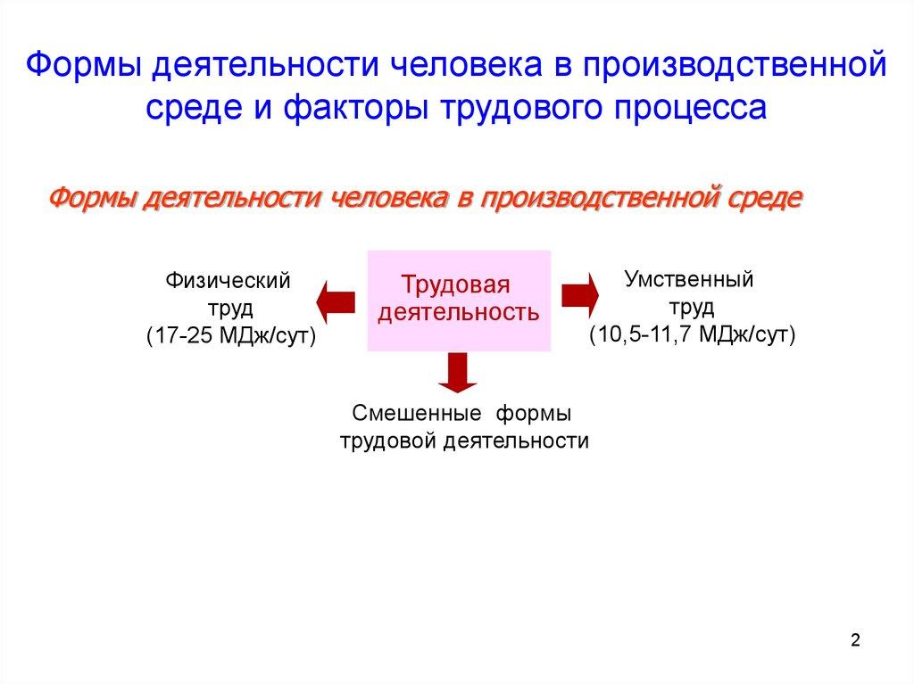 Замена масла в гидроусилителе руля Тихомирова Н.В.