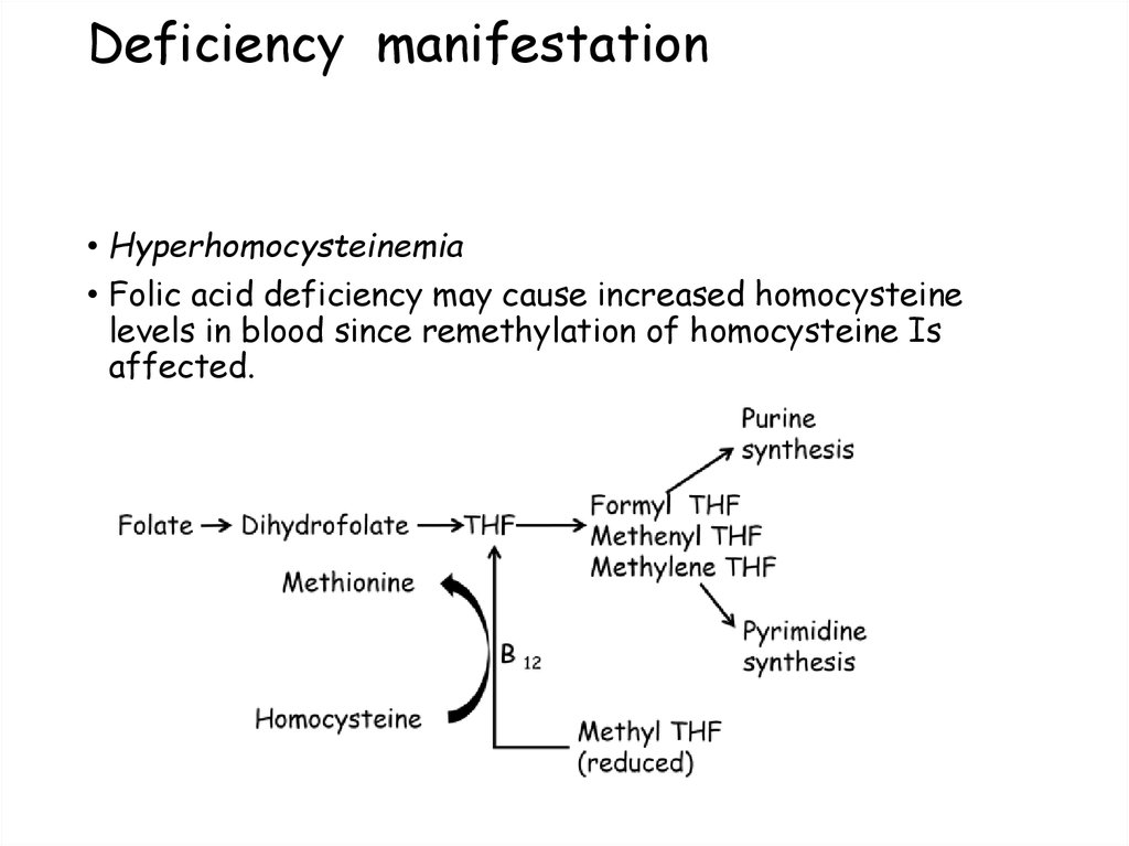 Deficiency manifestation