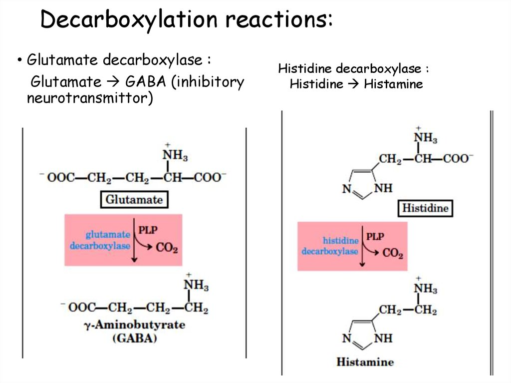 Decarboxylation reactions: