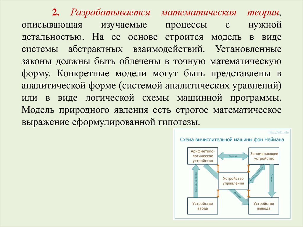 математическая девушка модель этапы работы с математической моделью