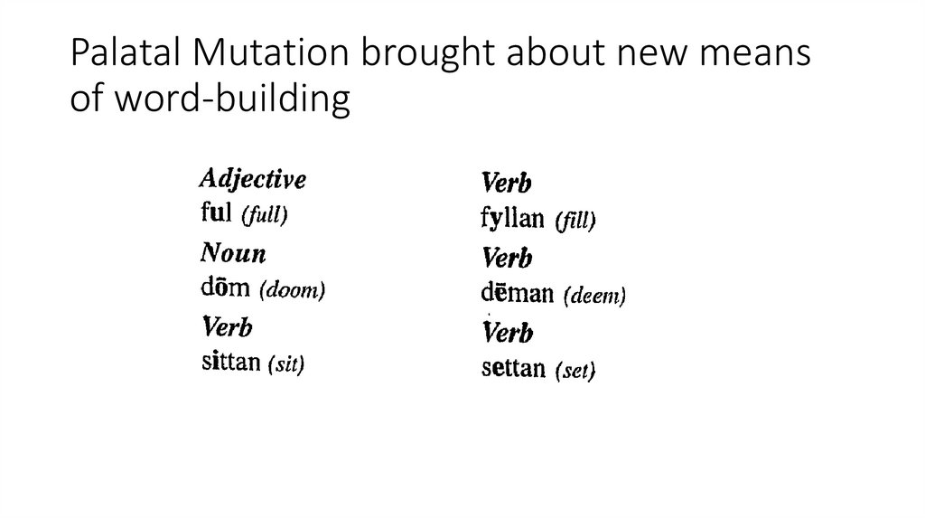 Palatal Mutation brought about new means of word-building