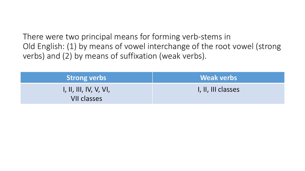 There were two principal means for forming verb-stems in Old English: (1) by means of vowel interchange of the root vowel