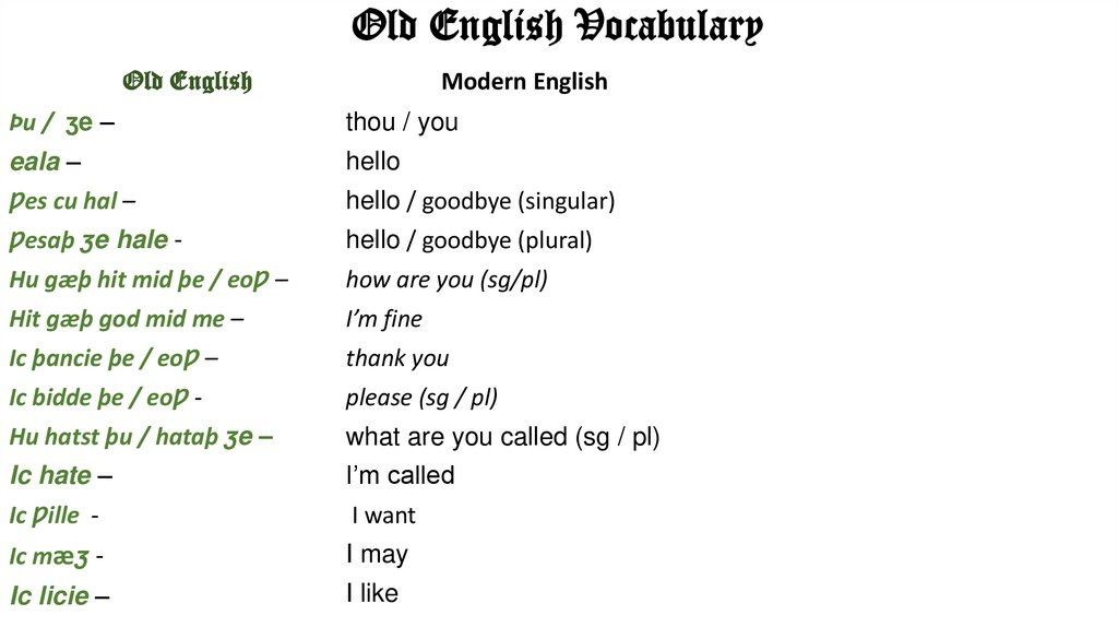 Old English Vocabulary