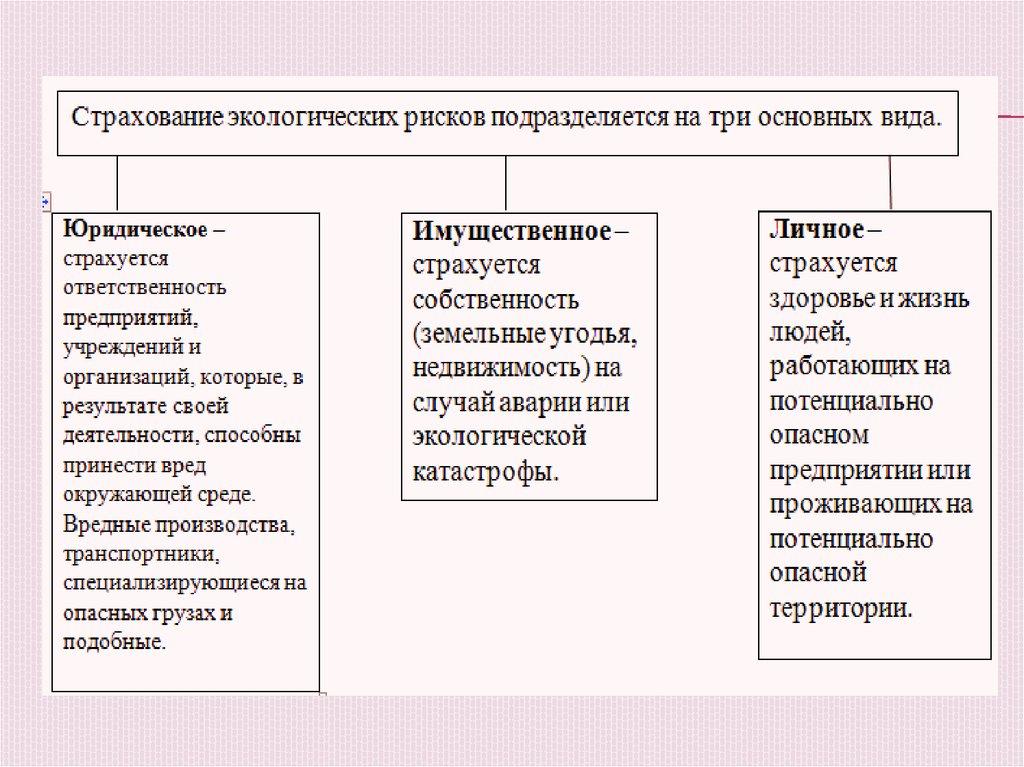 страхование ответственности в россии и за рубежом