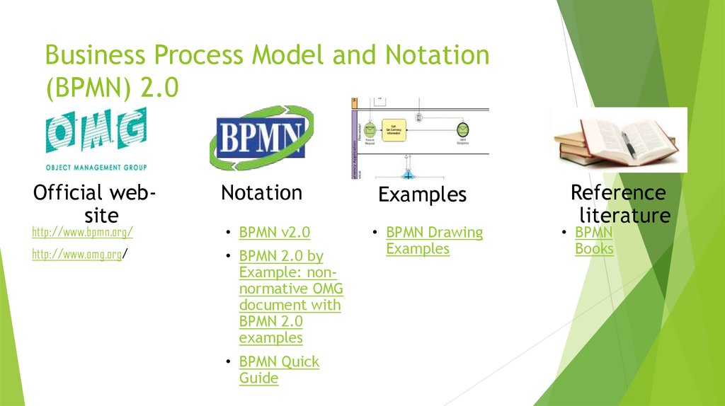 Business Process Model and Notation (BPMN) 2.0