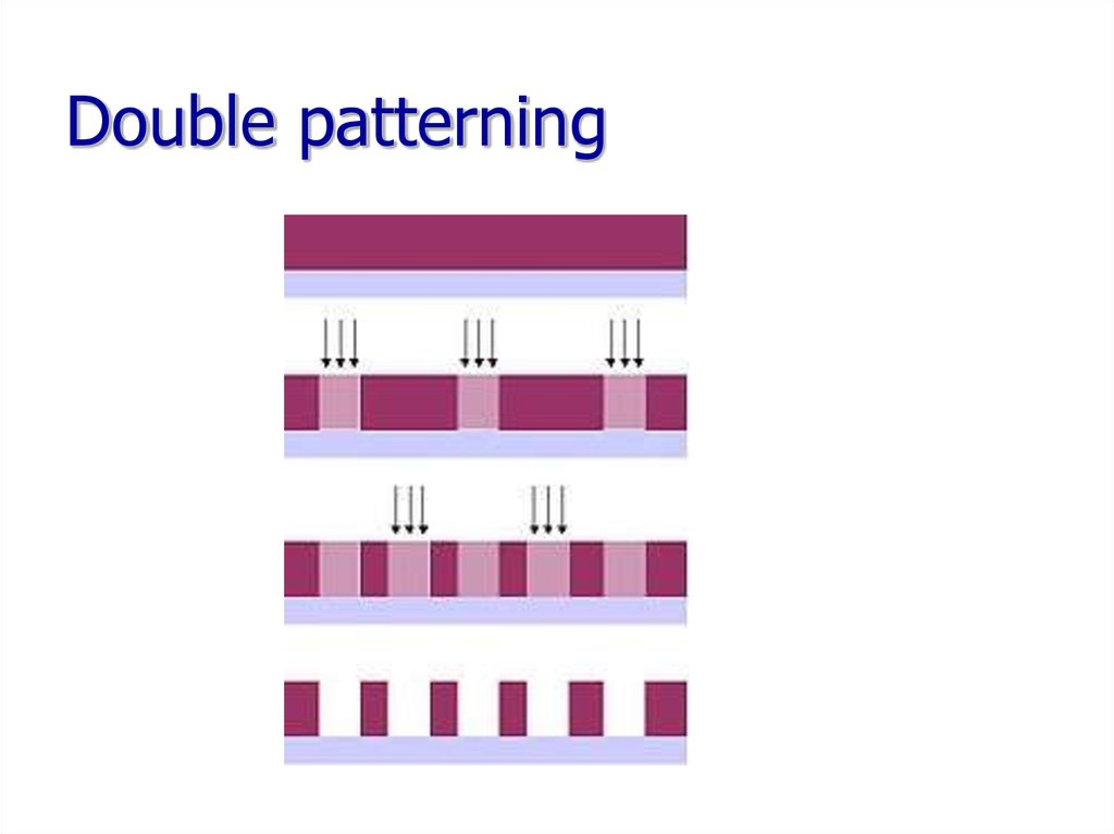 Double patterning