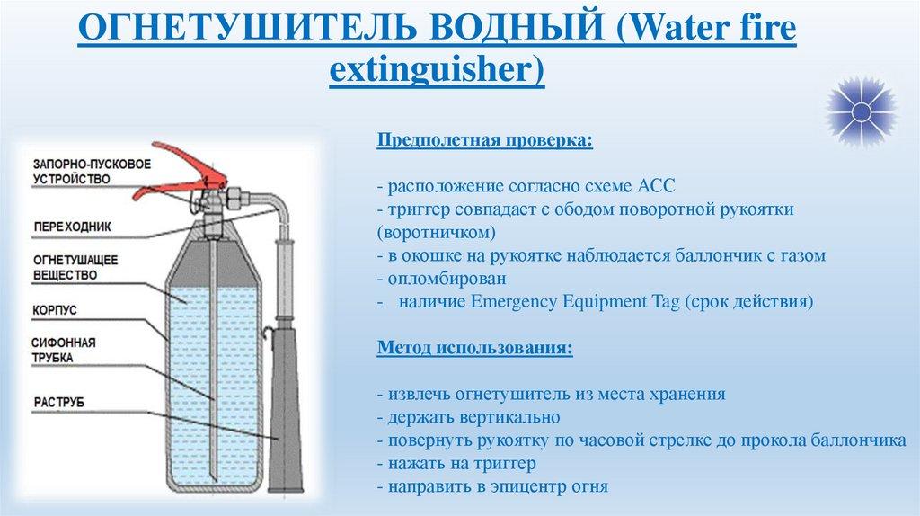 параметры принцип действия водяного огнетушители фото вымысел здесь