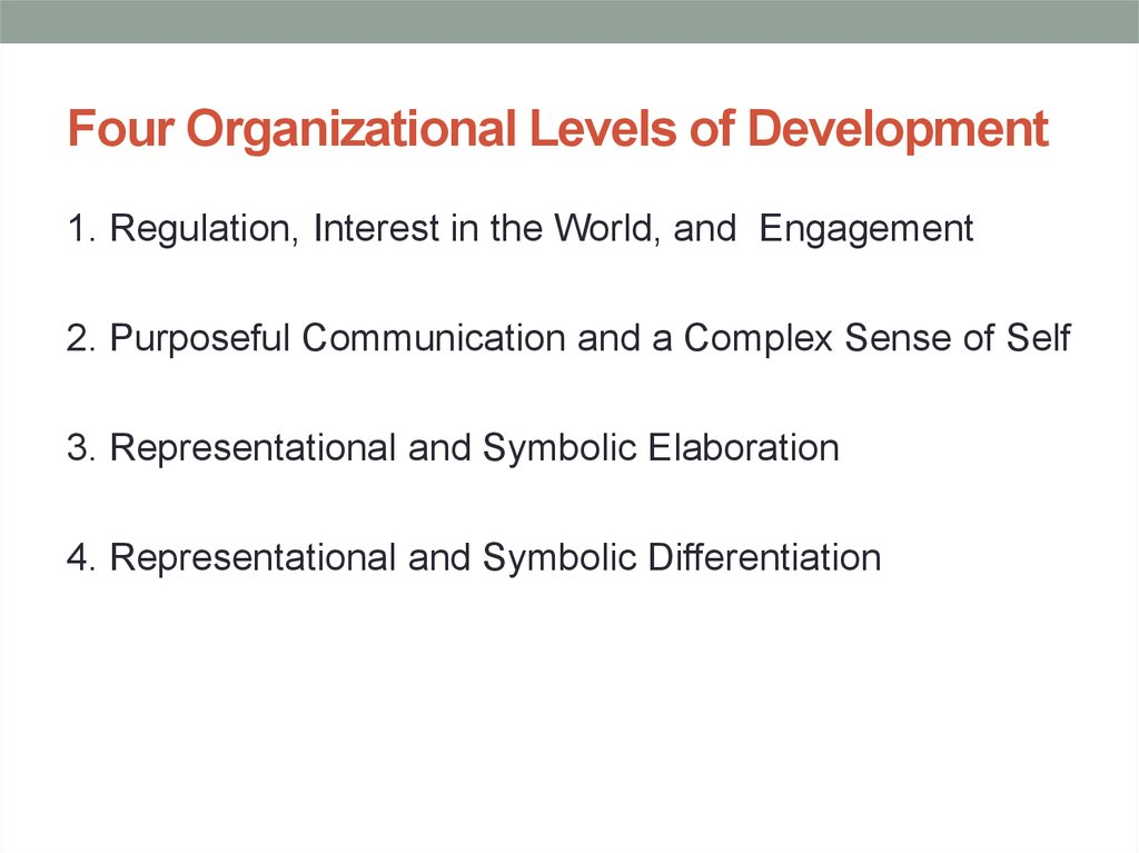 Four Organizational Levels of Development