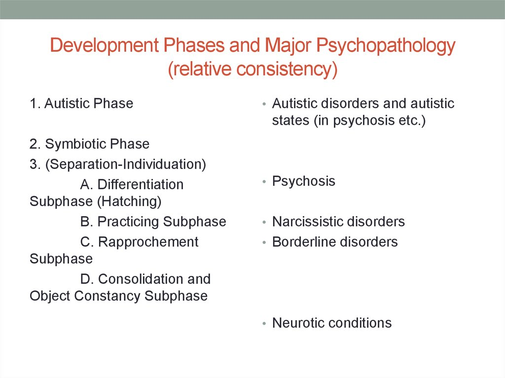 Psychological human development - online presentation