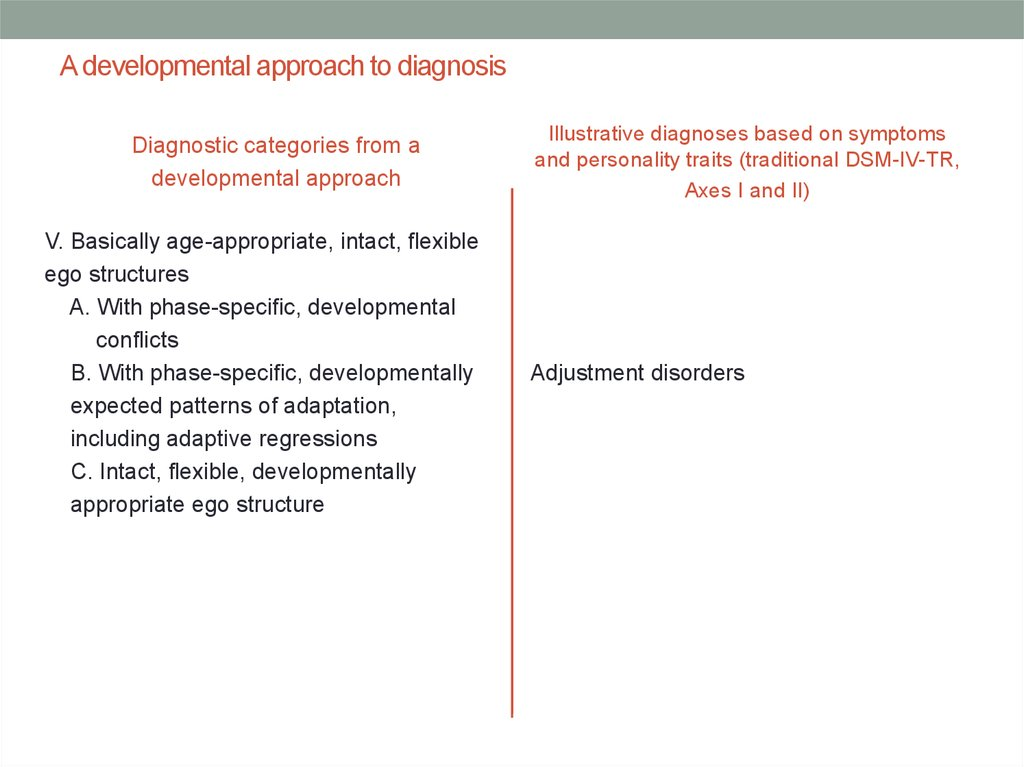 A developmental approach to diagnosis