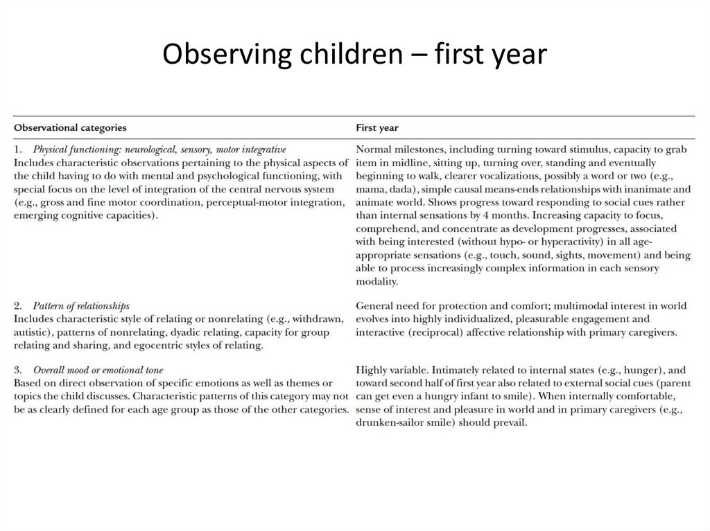 Observing children – first year
