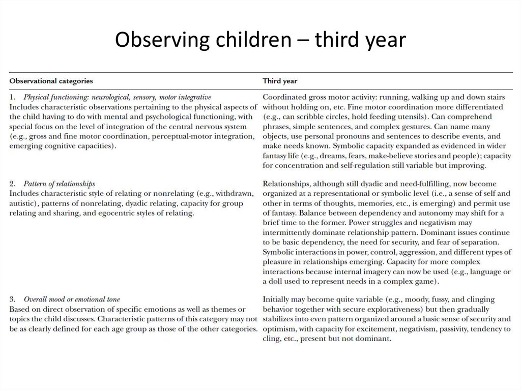 Observing children – third year