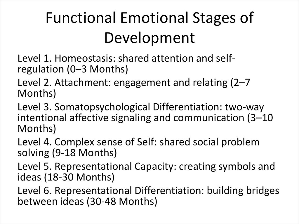 Functional Emotional Stages of Development