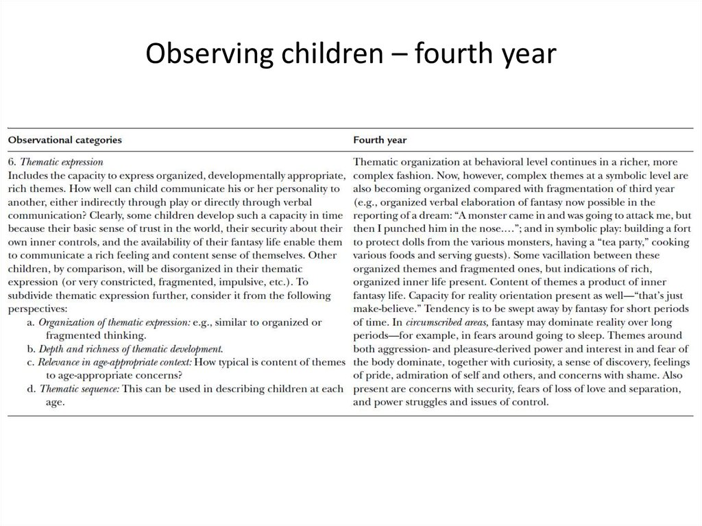 Observing children – fourth year