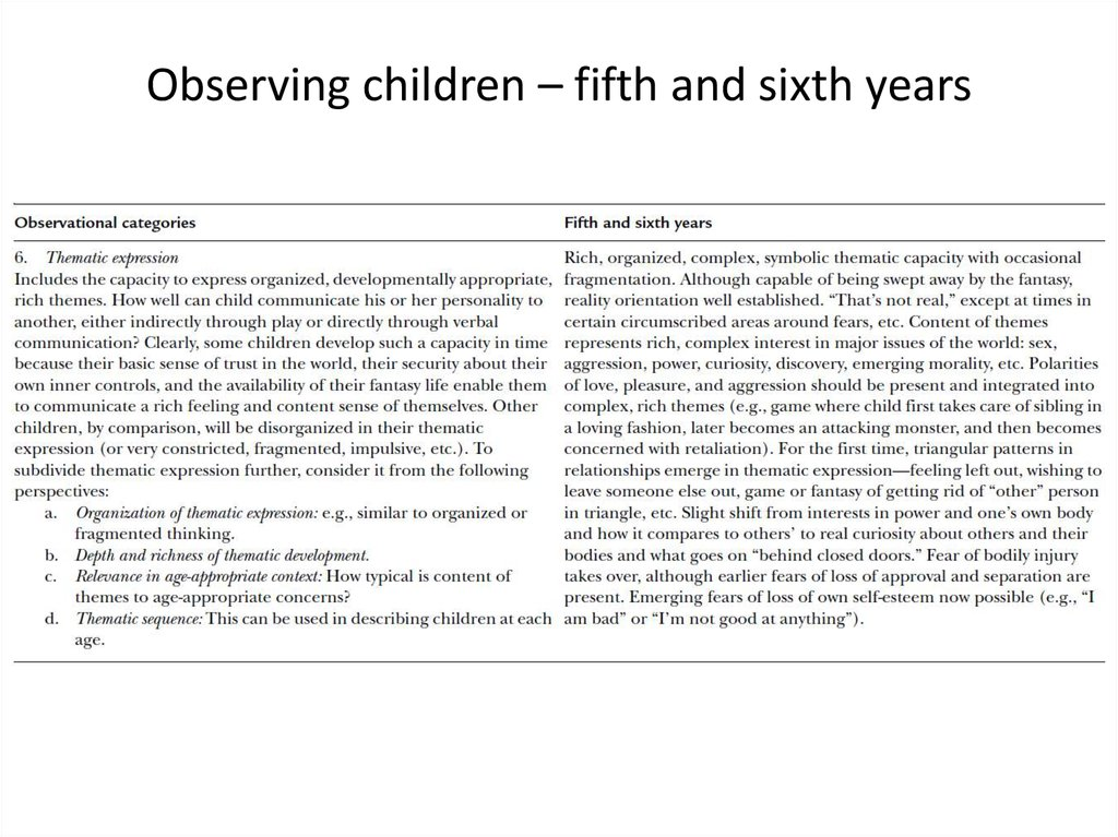 Observing children – fifth and sixth years
