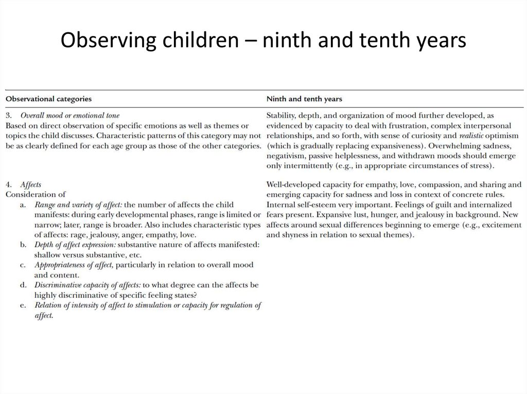 Observing children – ninth and tenth years