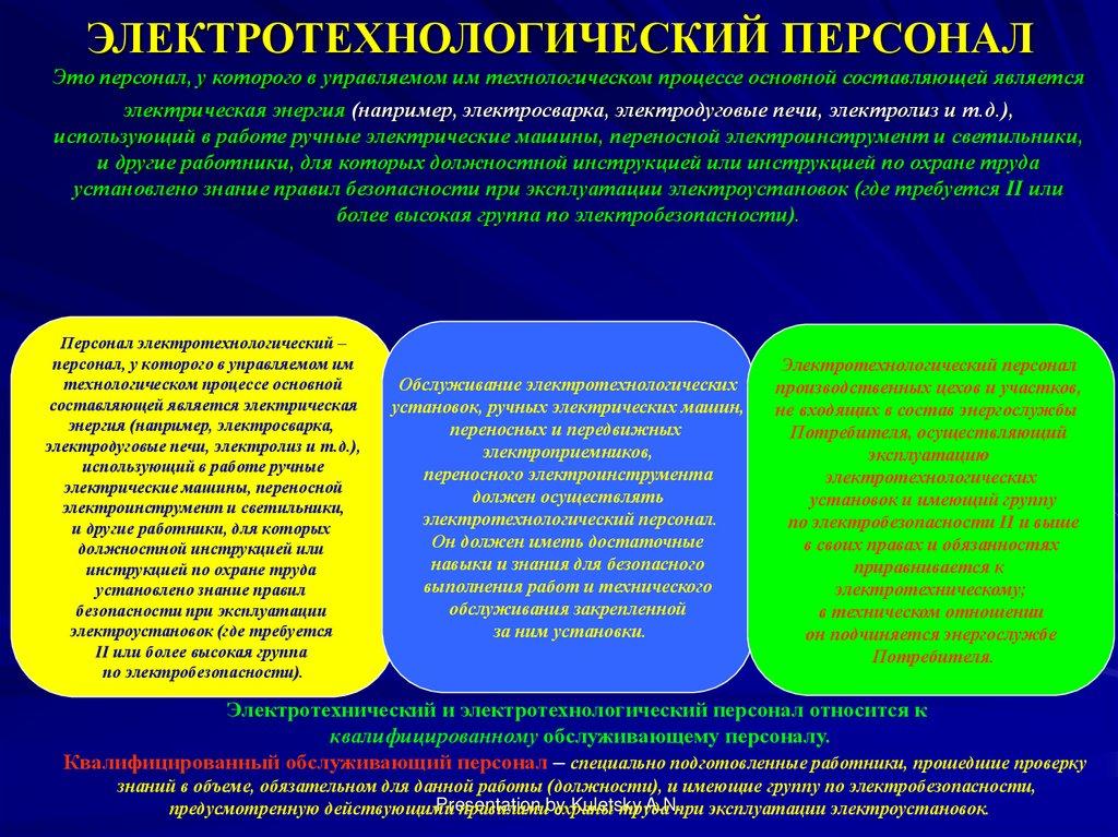 Электробезопасность в процессе труда периодичность проверки знаний 5 группы по электробезопасности