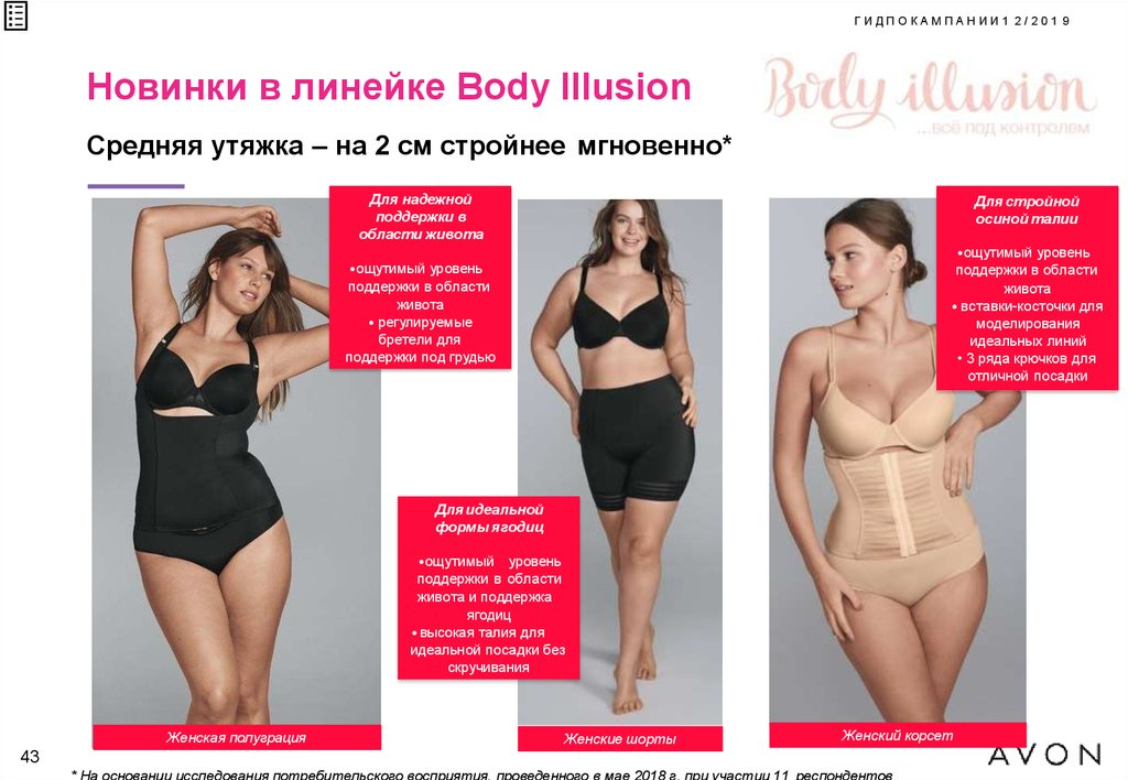 Новинки в линейке Body Illusion