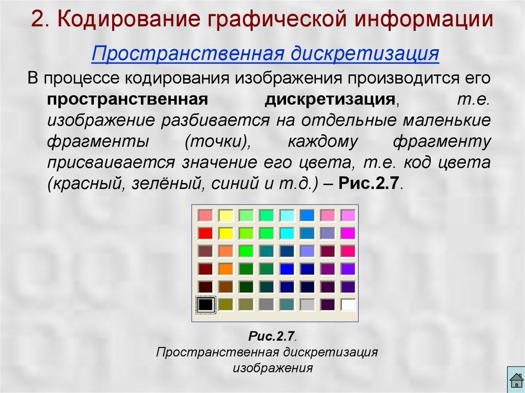 кодирование графической информации картинки даже уже