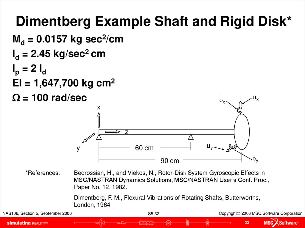 Dimentberg Example Shaft and Rigid Disk*