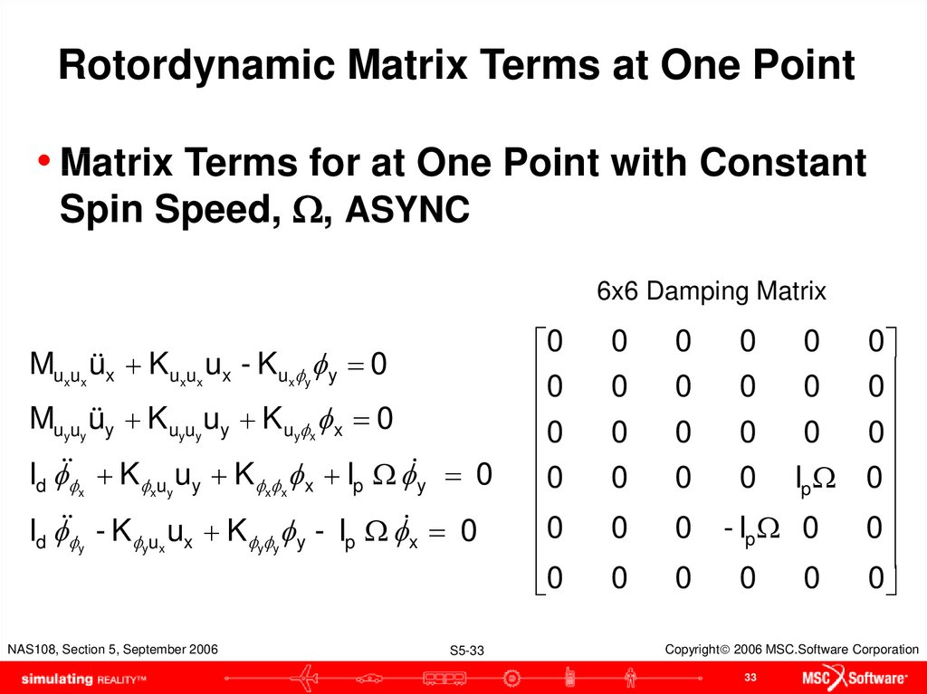 Rotordynamic Matrix Terms at One Point