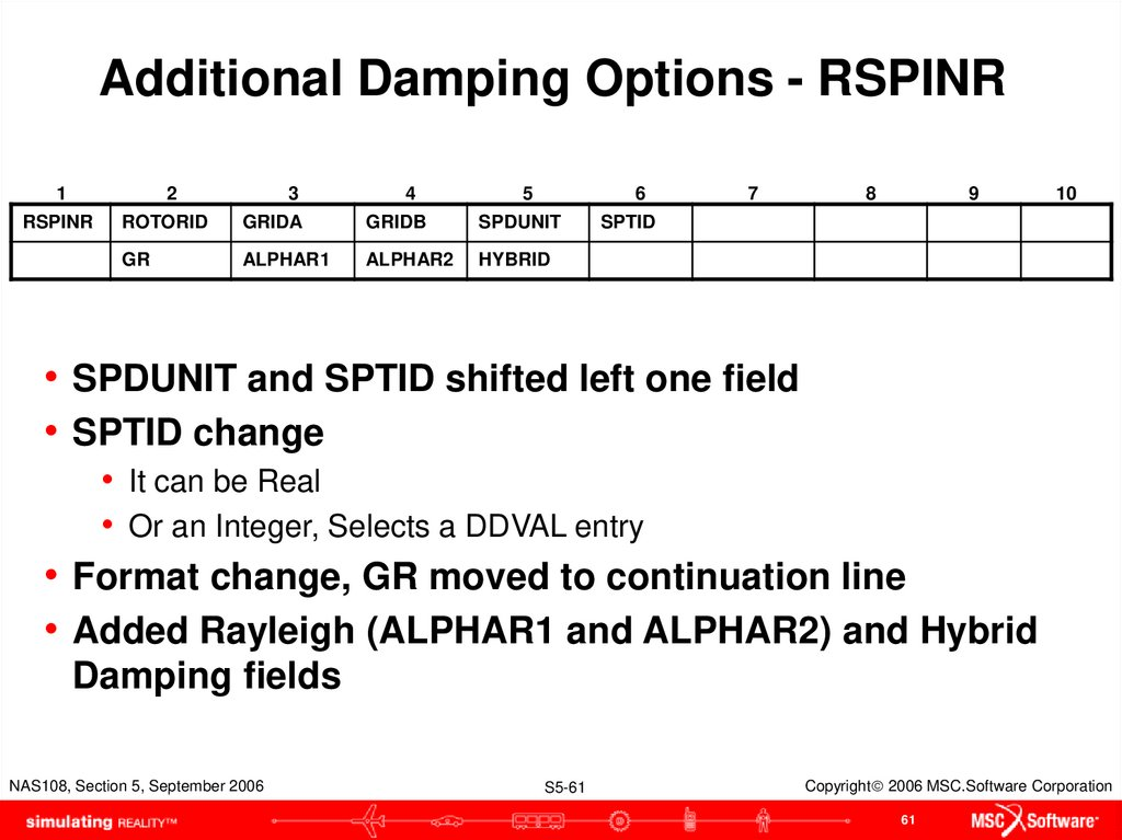 Additional Damping Options - RSPINR