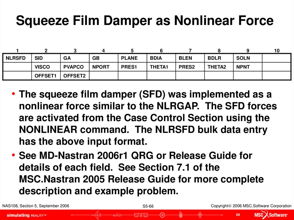 Squeeze Film Damper as Nonlinear Force