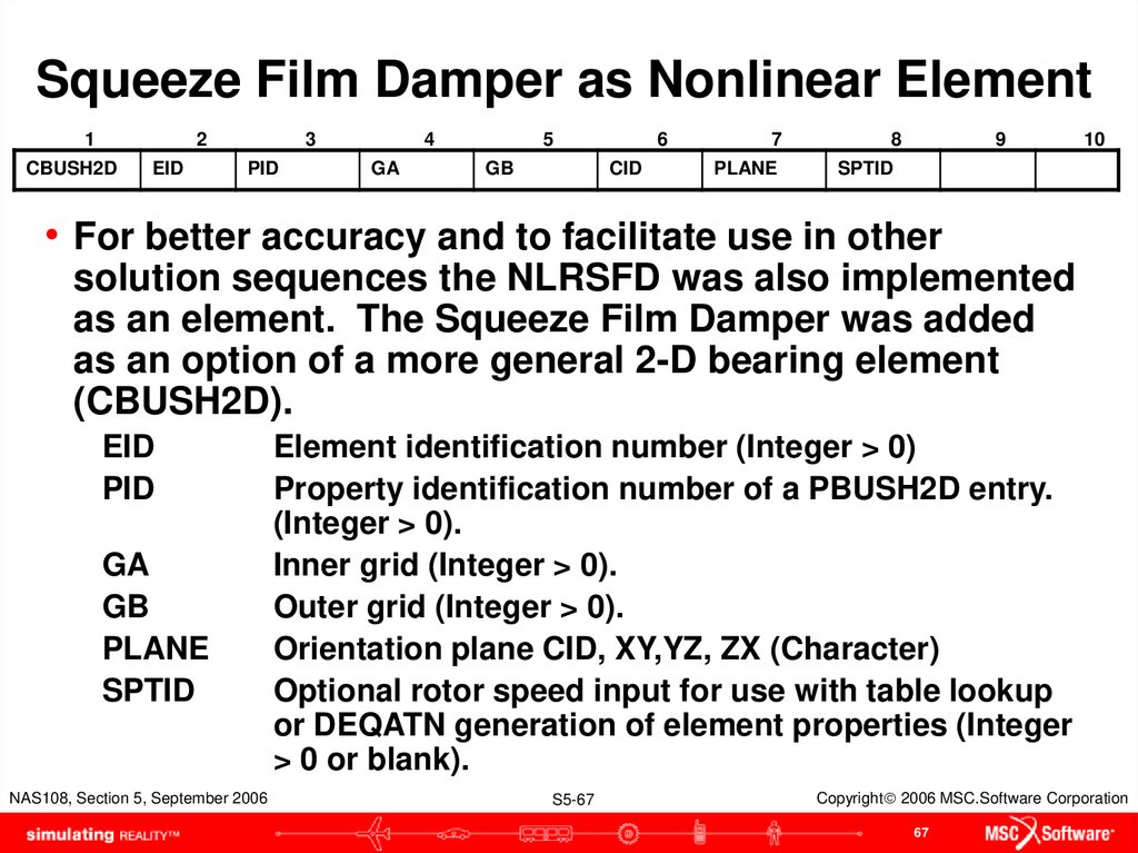 Squeeze Film Damper as Nonlinear Element