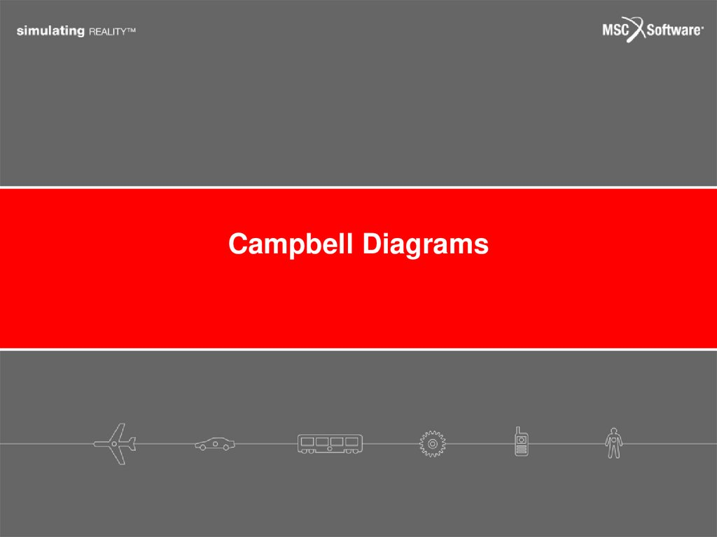 Campbell Diagrams