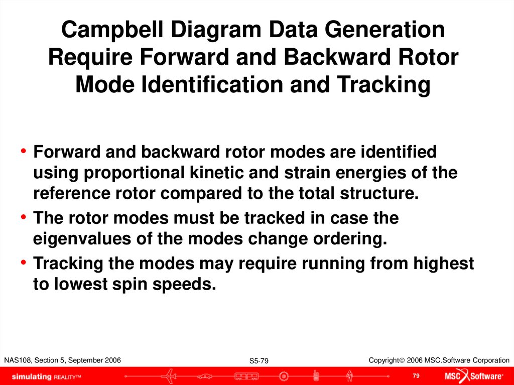 Campbell Diagram Data Generation Require Forward and Backward Rotor Mode Identification and Tracking