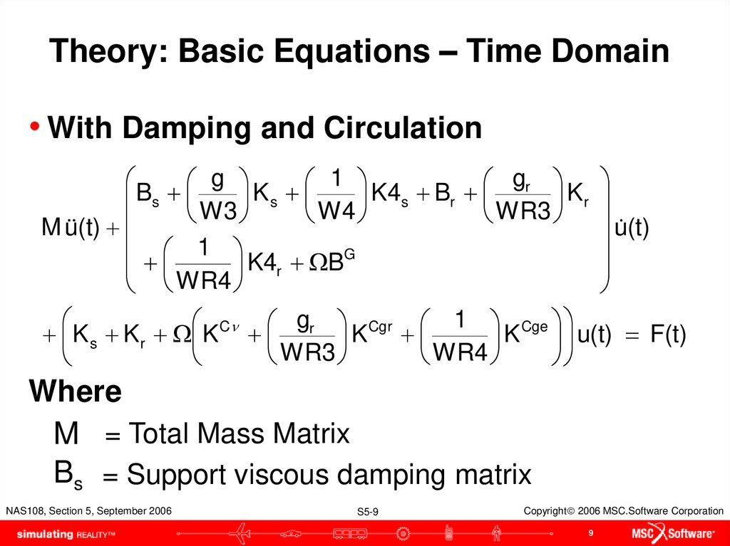 Theory: Basic Equations – Time Domain