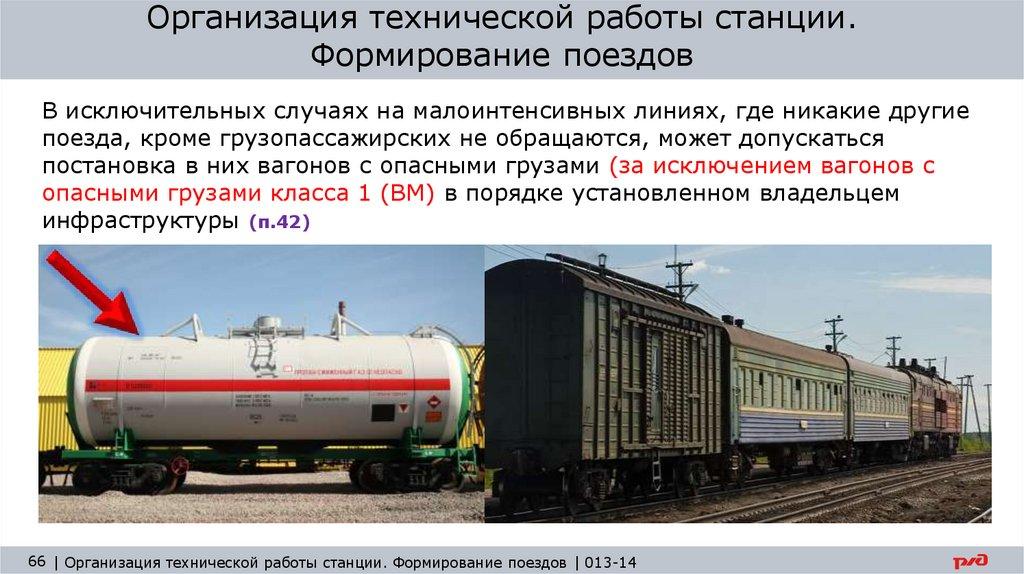 Порядок постановки в поезда транспортера видео конвейеры