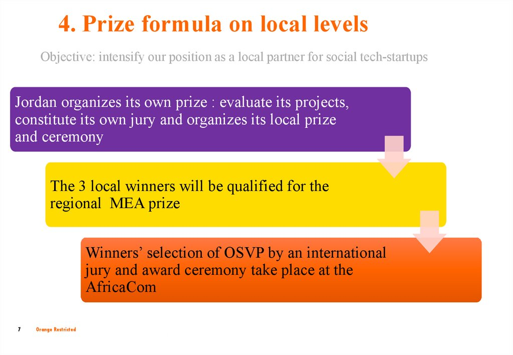 4. Prize formula on local levels Objective: intensify our position as a local partner for social tech-startups
