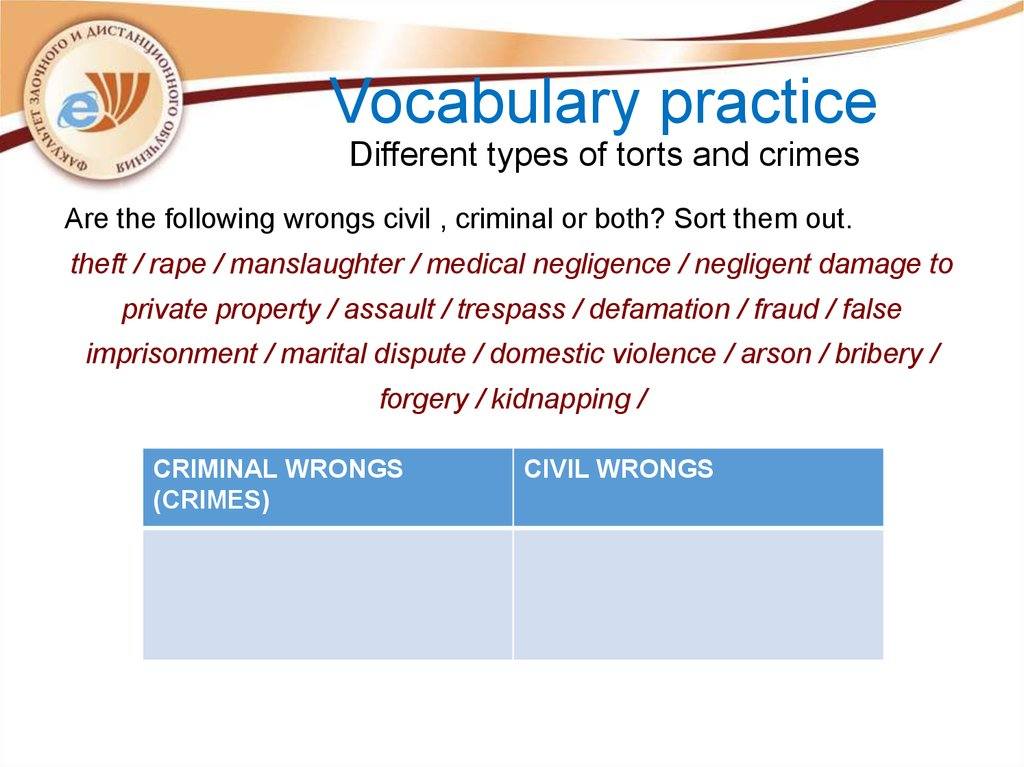 Vocabulary practice Different types of torts and crimes