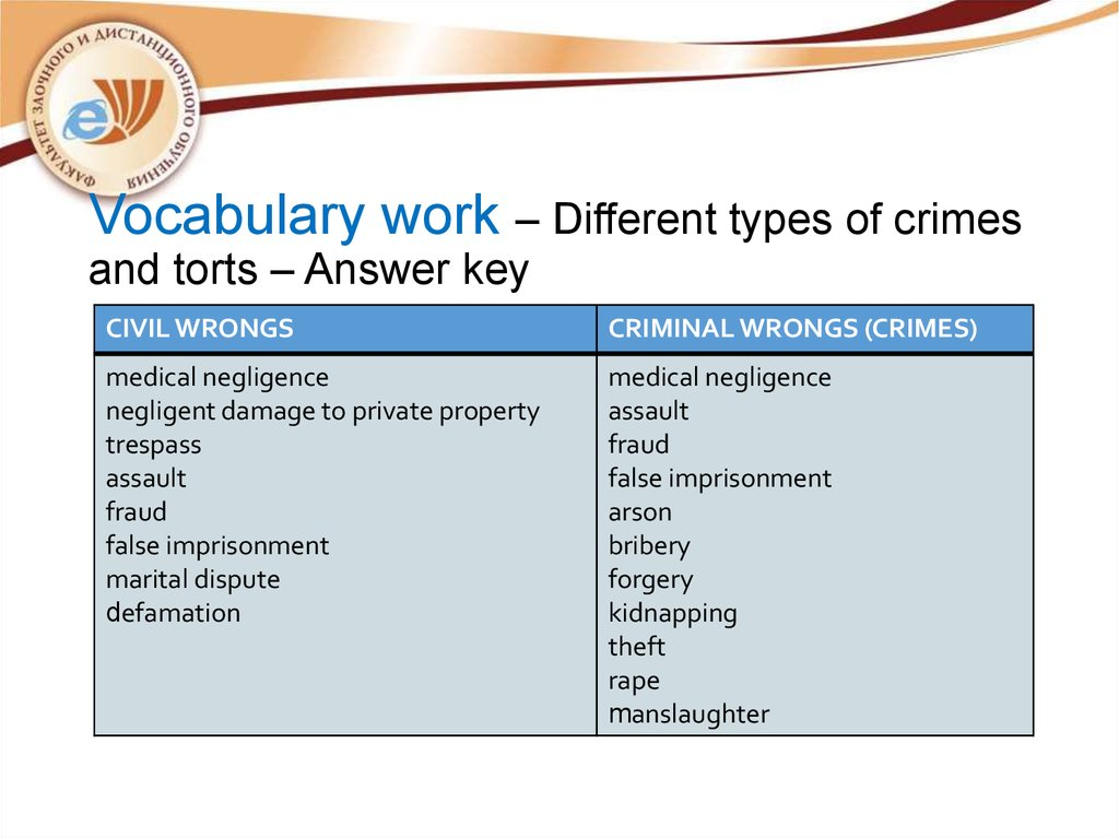 Vocabulary work – Different types of crimes and torts – Answer key