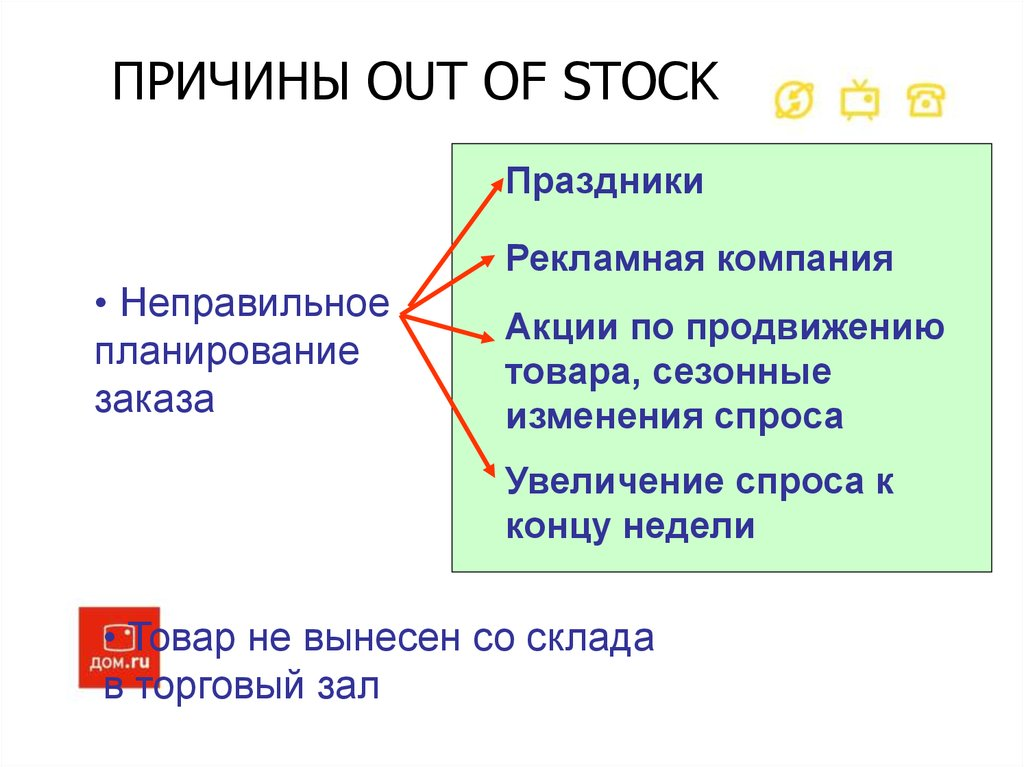 ПРИЧИНЫ OUT OF STOCK