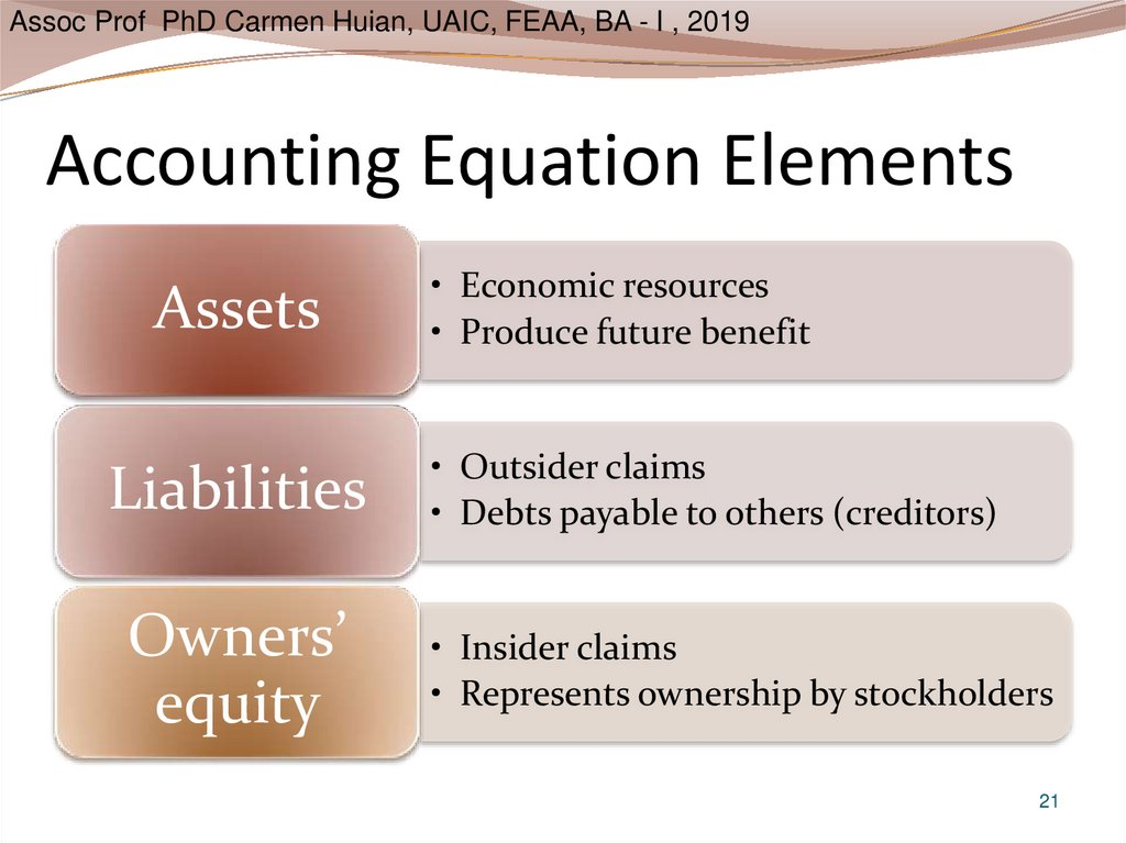 Accounting Equation Elements