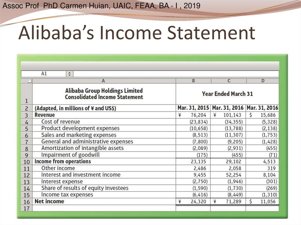 Alibaba's Income Statement
