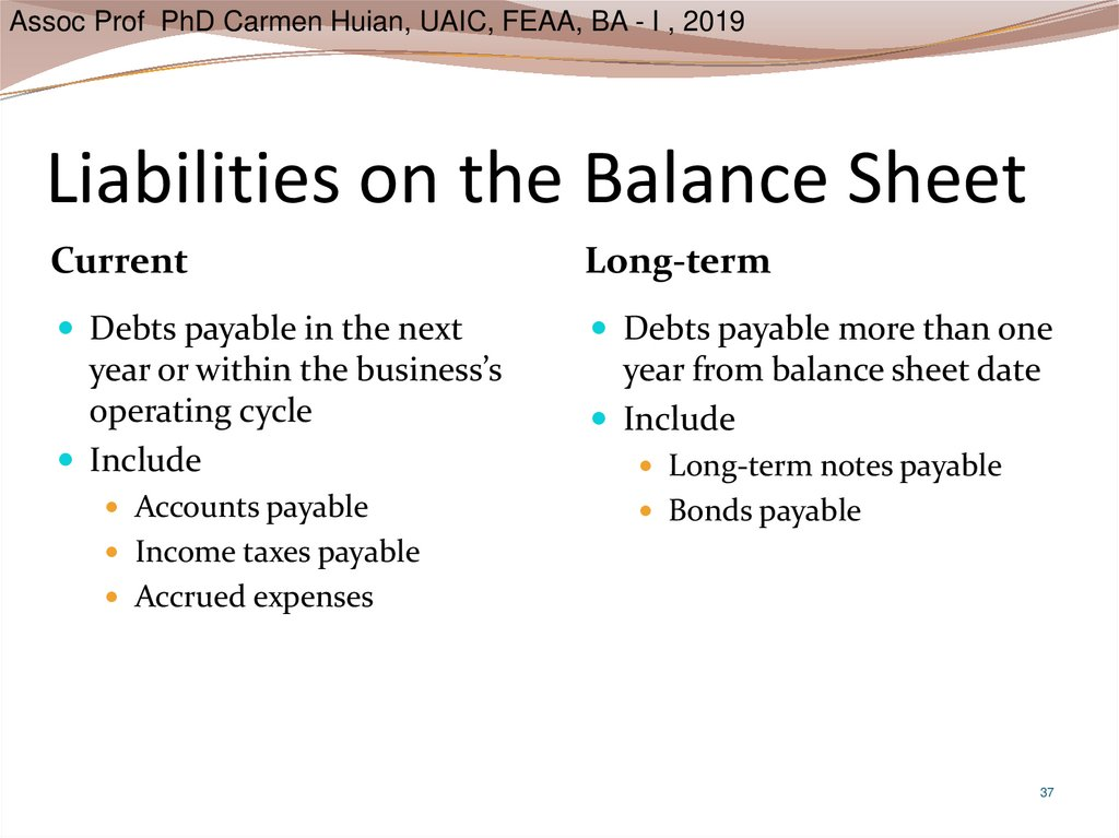 Liabilities on the Balance Sheet