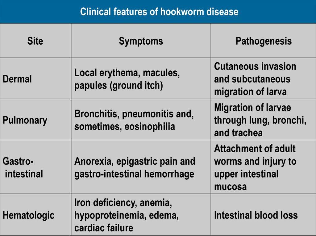 ascaris bronchitis kenőcs férgek ellen